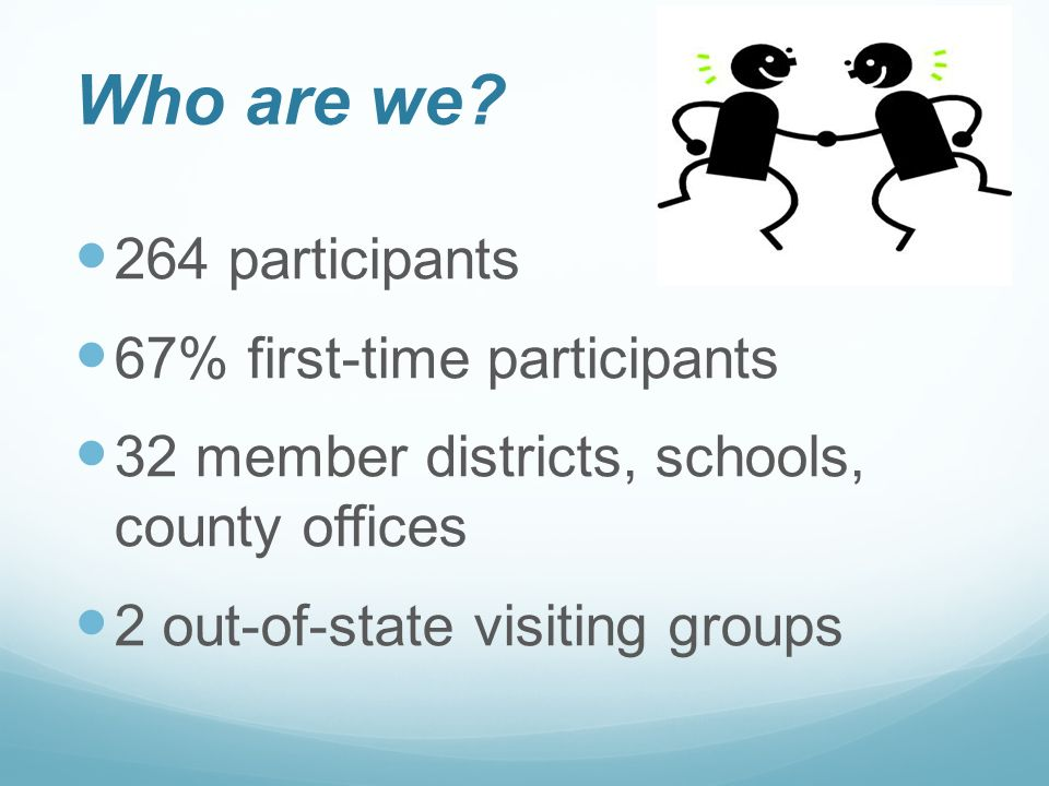Who are we 264 participants 67% first-time participants