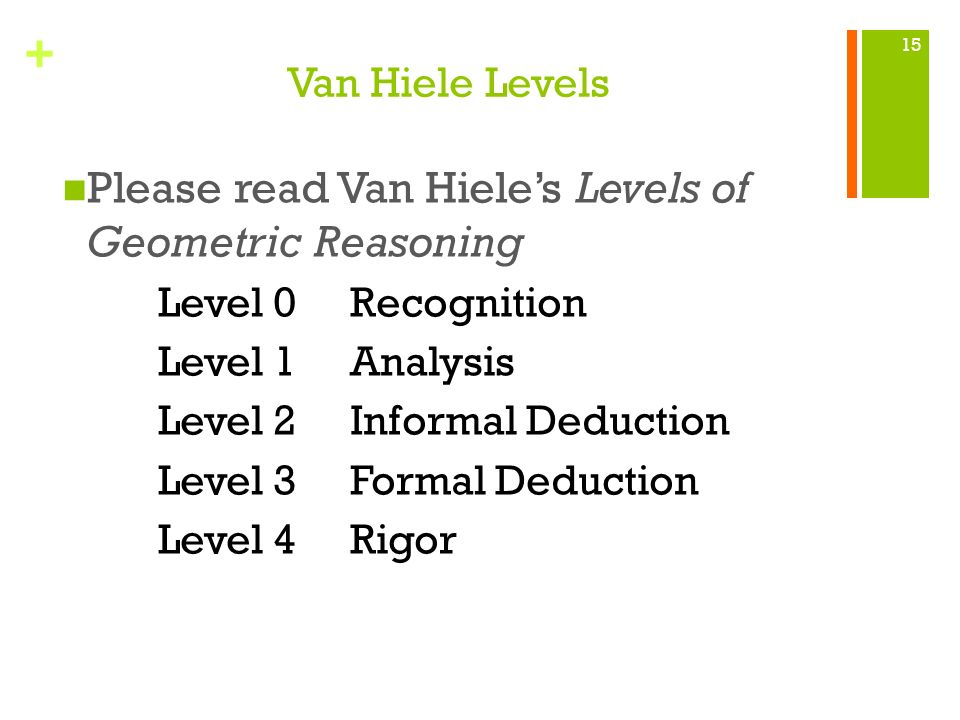 Please read Van Hiele's Levels of Geometric Reasoning