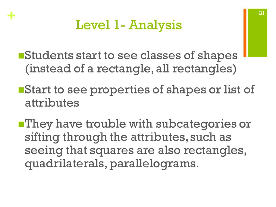 Level 1- Analysis Students start to see classes of shapes (instead of a rectangle, all rectangles)