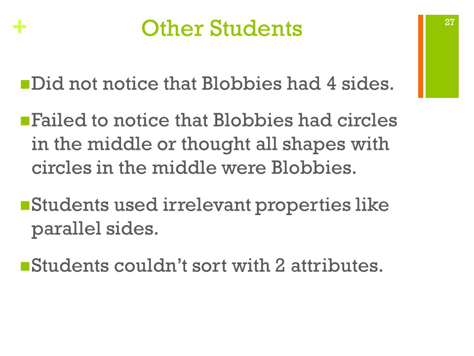 Other Students Did not notice that Blobbies had 4 sides.