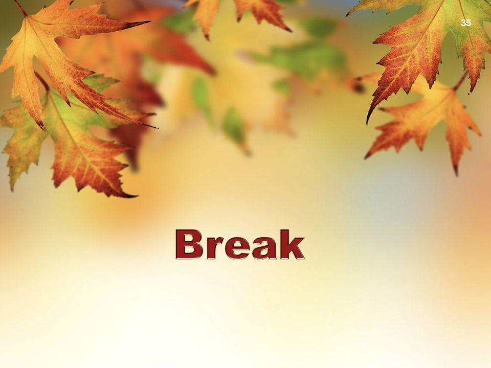 BREAK Time !! Break