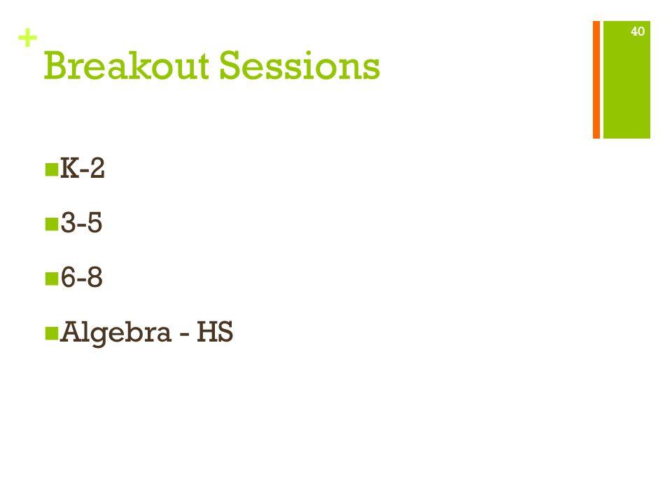 Breakout Sessions K-2 3-5 6-8 Algebra - HS