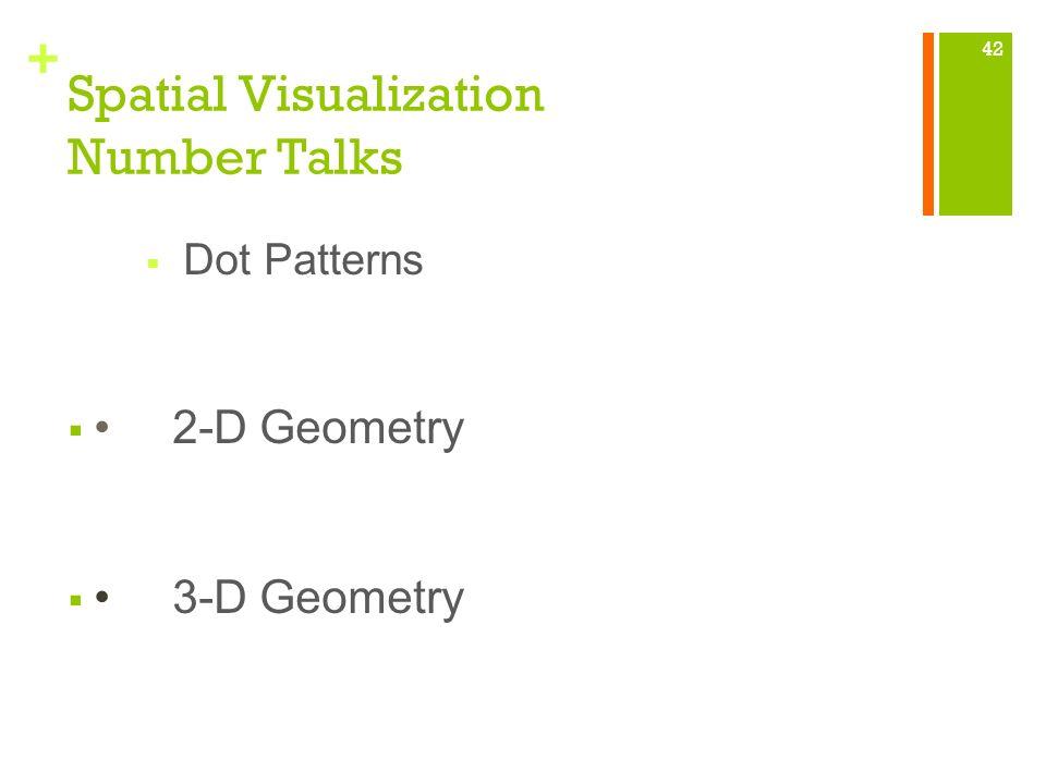 Spatial Visualization Number Talks