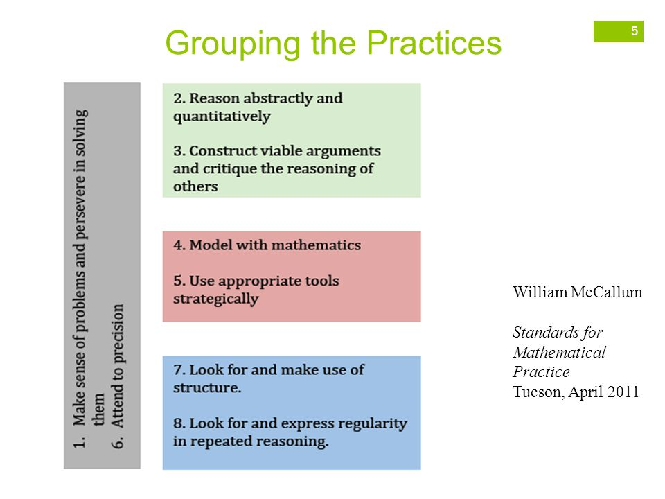 Grouping the Practices