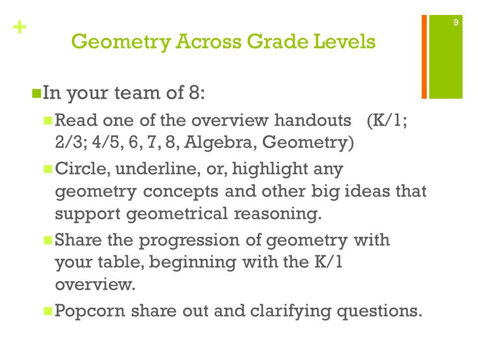 Geometry Across Grade Levels