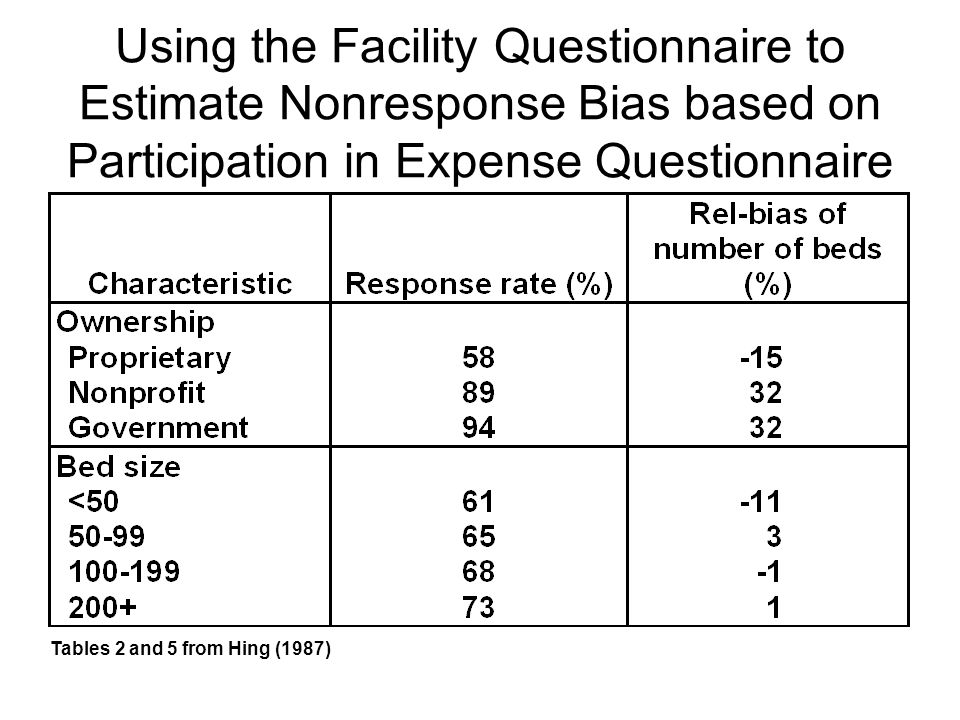 Using the Facility Questionnaire to Estimate Nonresponse Bias based on Participation in Expense Questionnaire
