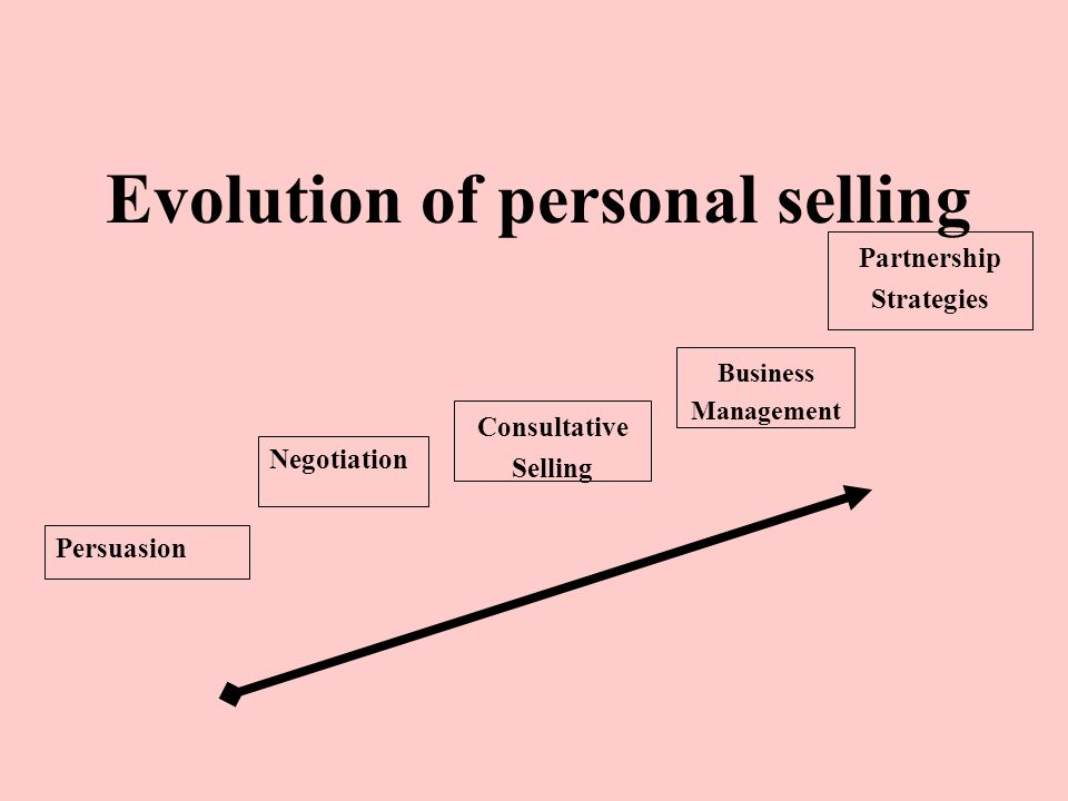 sale personal selling The ultimate cheat sheet for selling anything 4 years  this is similar to point b with the one difference that you have already made a sale.