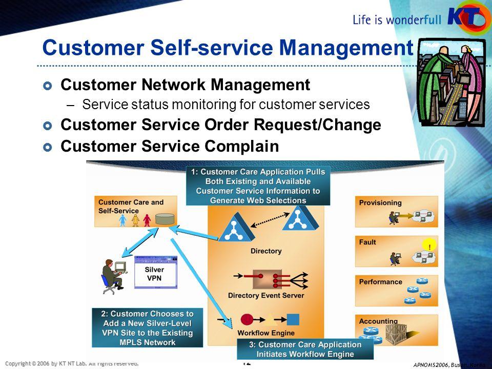 Customer Self-service Management