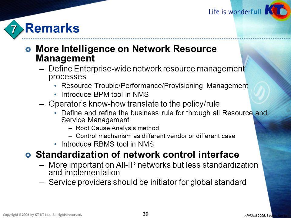 Remarks 7 More Intelligence on Network Resource Management