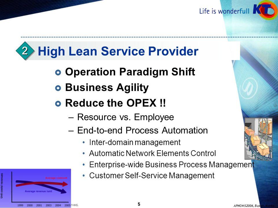 High Lean Service Provider