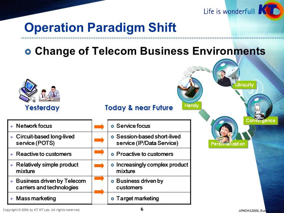 Operation Paradigm Shift