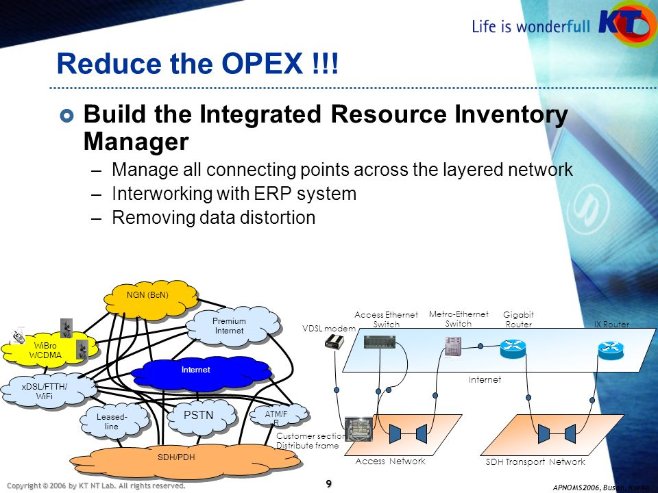 Reduce the OPEX !!! Build the Integrated Resource Inventory Manager