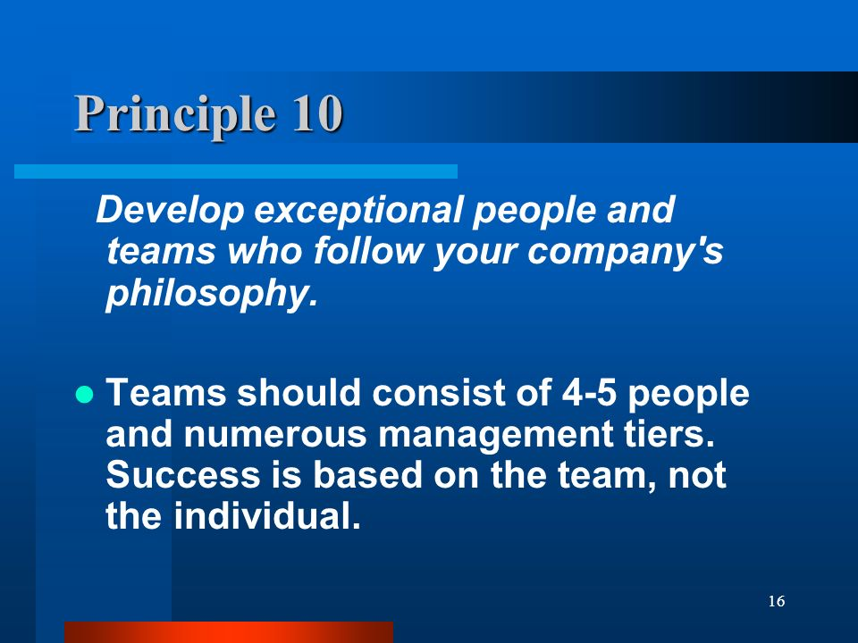 Human Resource Assignment Sample on Develop Teams & Individuals