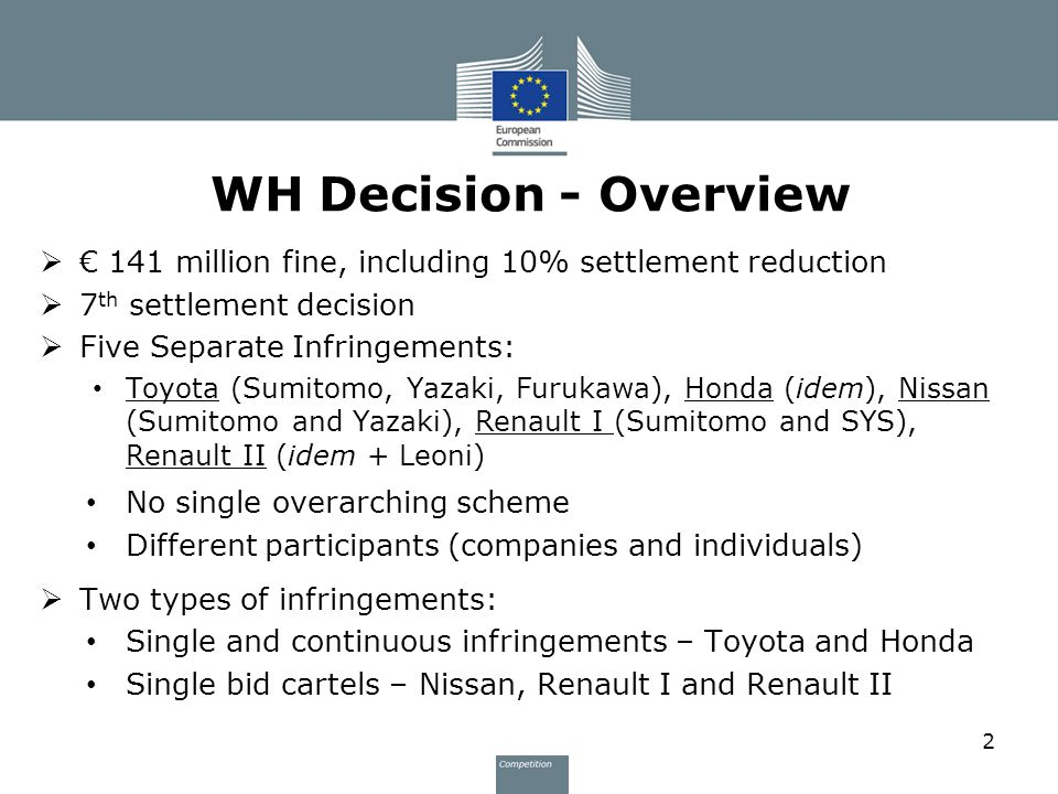 WH+Decision+ +Overview+%E2%82%AC+141+million+fine%2C+including+10%25+settlement+reduction.+7th+settlement+decision. 2013 wire harnesses commission decision ppt download wire harness cartel at fashall.co