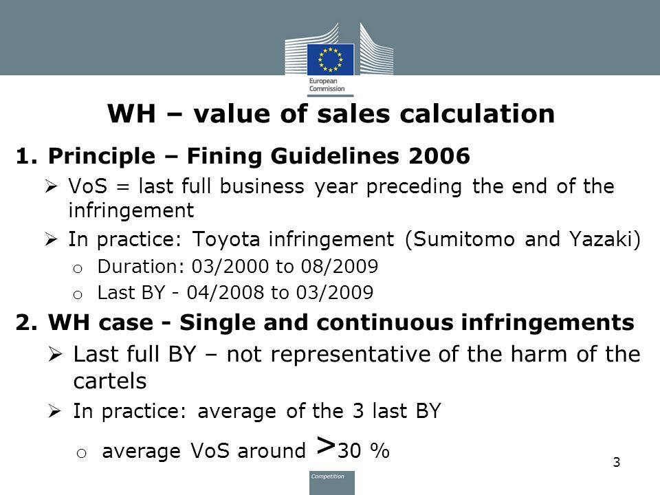 WH+%E2%80%93+value+of+sales+calculation 2013 wire harnesses commission decision ppt download wire harness cartel at gsmx.co