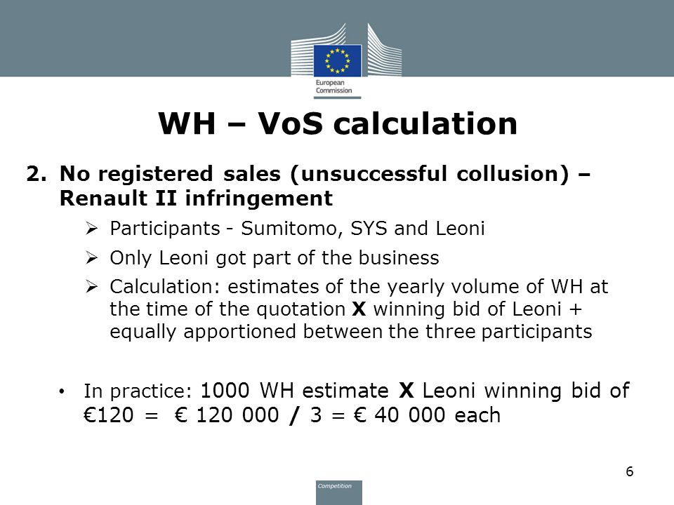 WH+%E2%80%93+VoS+calculation+No+registered+sales+%28unsuccessful+collusion%29+%E2%80%93+Renault+II+infringement.+Participants+ +Sumitomo%2C+SYS+and+Leoni. wire harness cartel wiring wiring diagram schematic wire harness cartel at bayanpartner.co