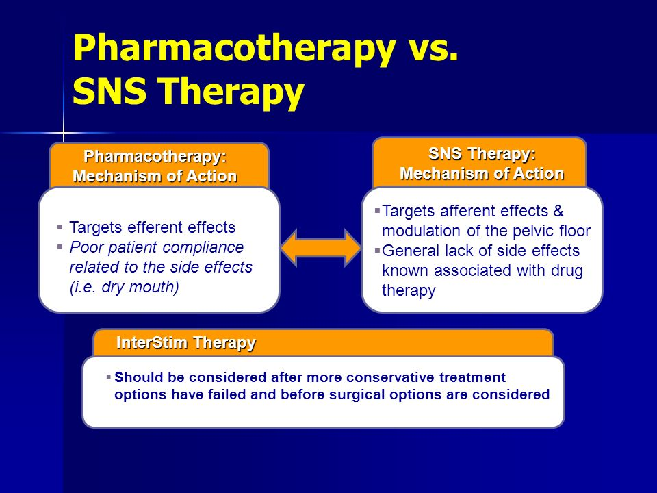 Pharmacotherapy vs. SNS Therapy