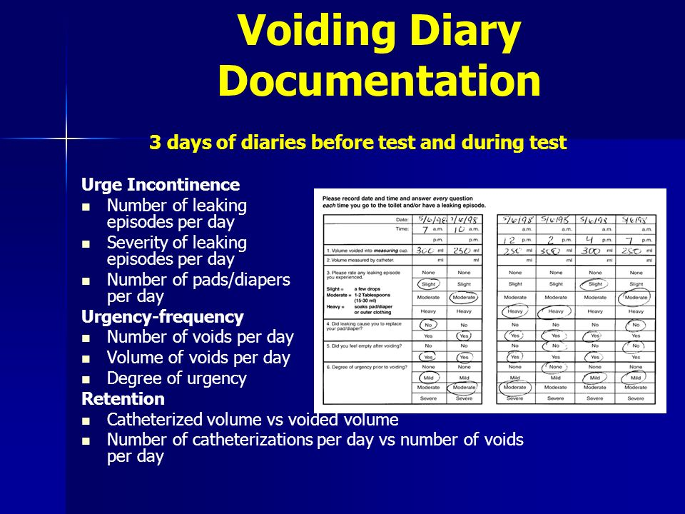 Voiding Diary Documentation