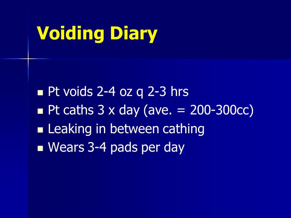 Voiding Diary Pt voids 2-4 oz q 2-3 hrs