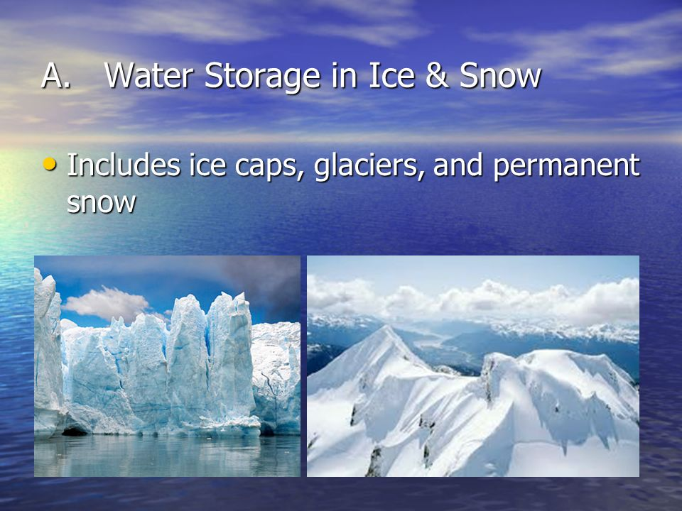 Water Storage in Ice & Snow