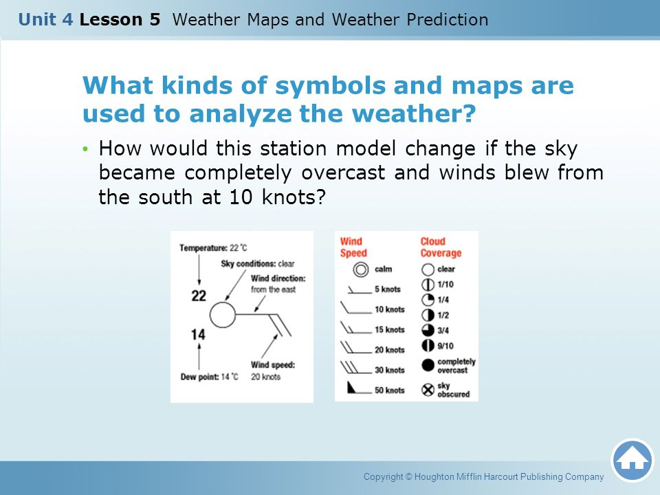 What kinds of symbols and maps are used to analyze the weather