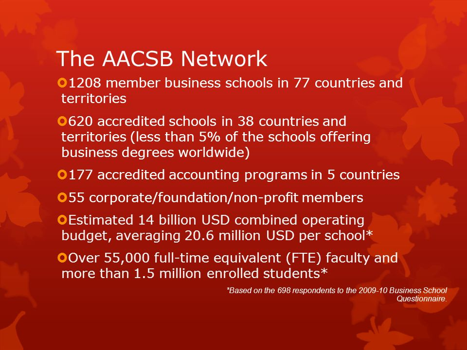 The AACSB Network 1208 member business schools in 77 countries and territories.