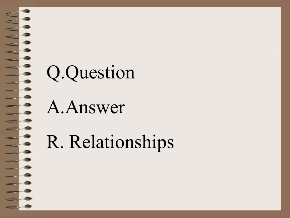how to answer past relationship questions