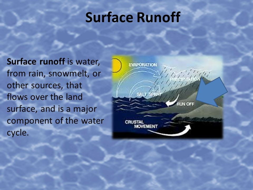 surface runoff Chapter 2 surface drainage part nj65014 water management guide (njwmg, 07/2007) nj2- 2.