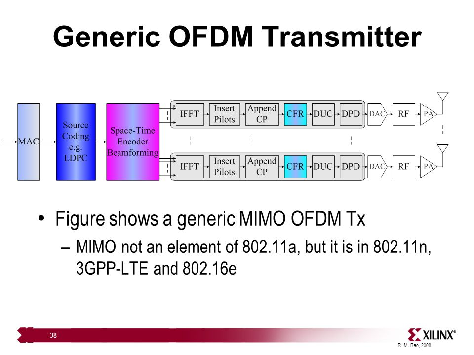 thesis report on ofdm The suitable choice is orthogonal frequency division multiplexing and guidance in plagrism free report writing: 33 final presentation skills for thesis or.