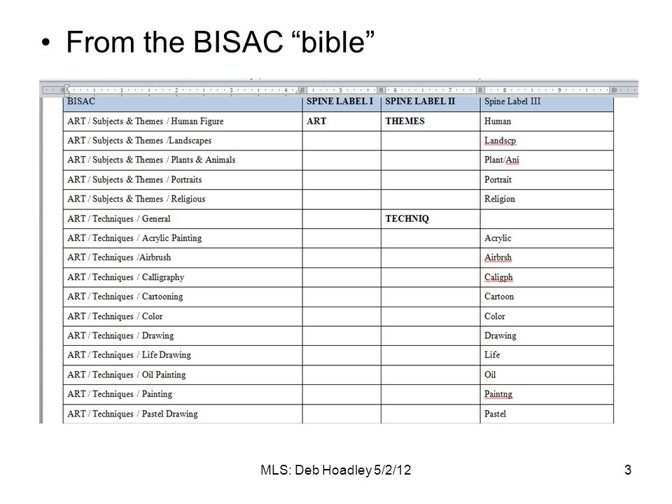 From the BISAC bible MLS: Deb Hoadley 5/2/12