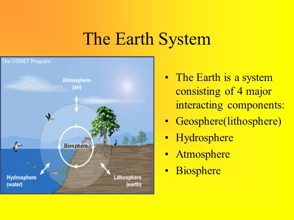 The Earth System The Earth is a system consisting of 4 major interacting components: Geosphere(lithosphere)