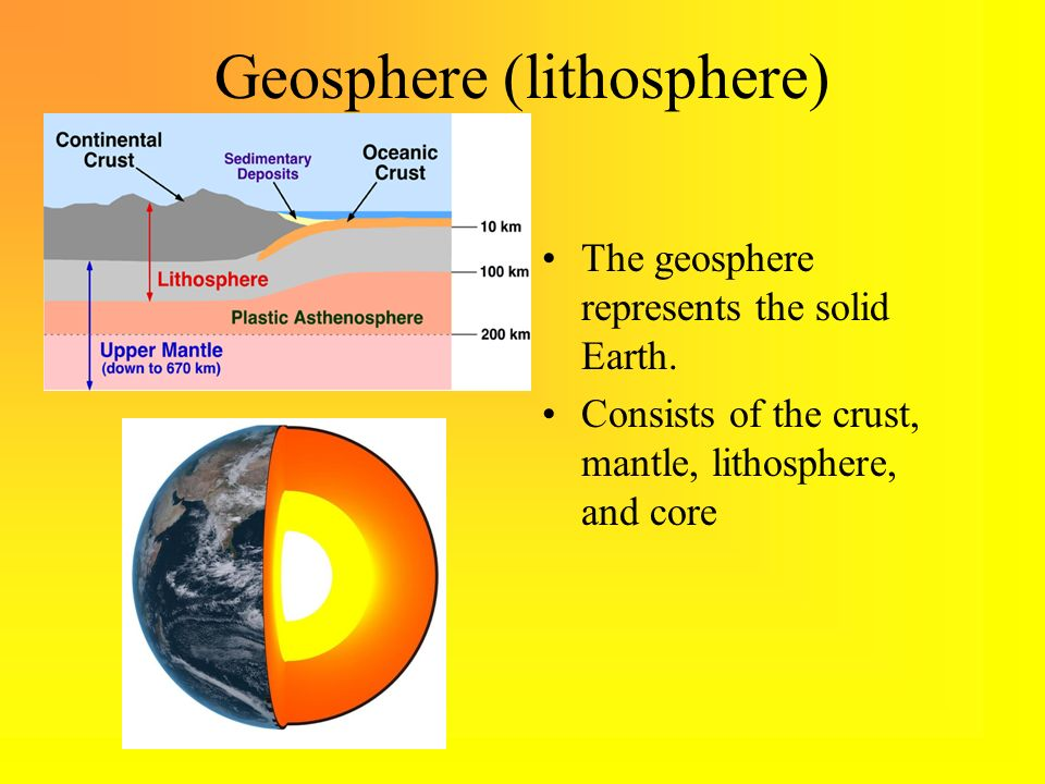 the earth system ppt video online download