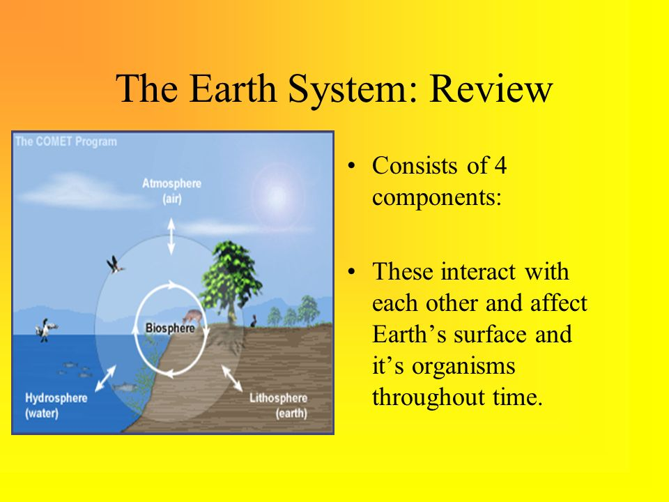 The Earth System: Review