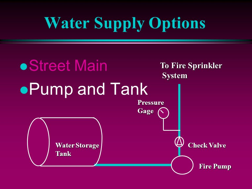 Water Supply Options Pump and Tank Street Main To Fire Sprinkler