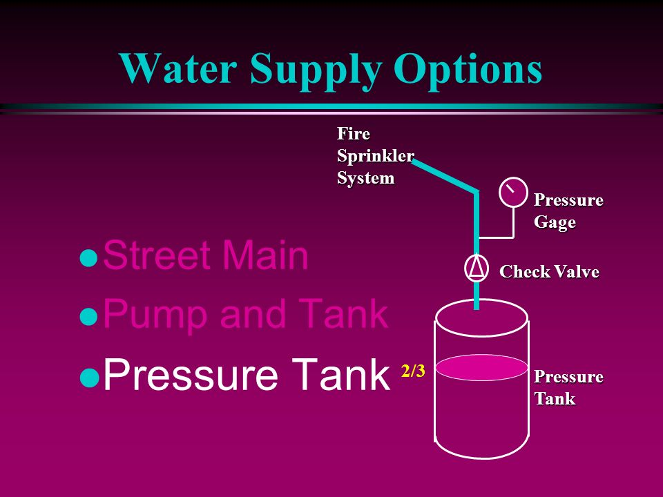 Water Supply Options Pressure Tank Street Main Pump and Tank Fire