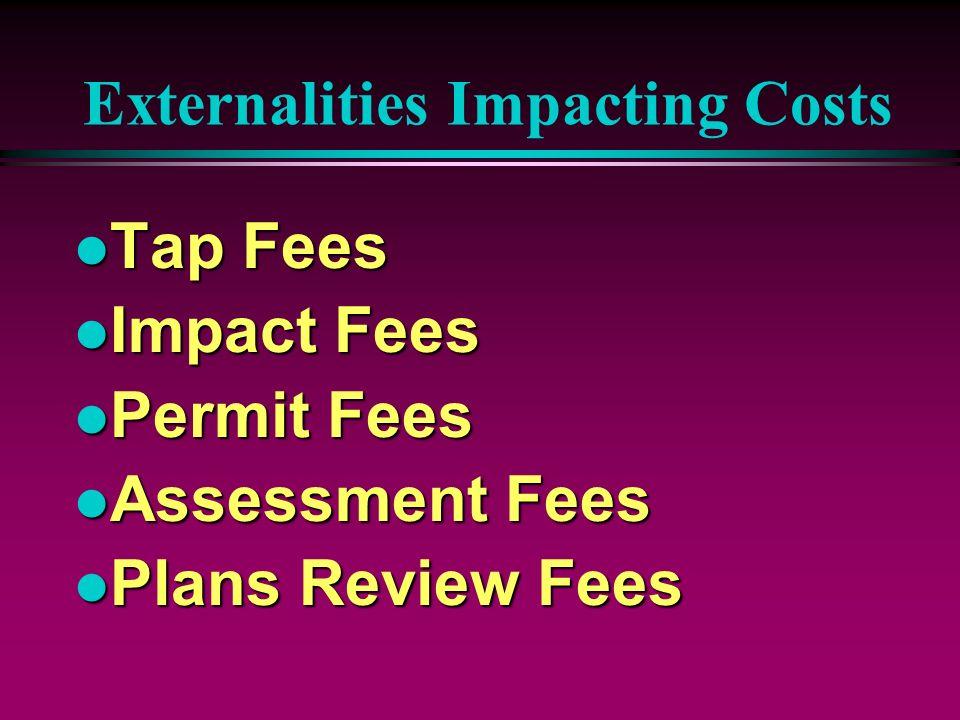 Externalities Impacting Costs