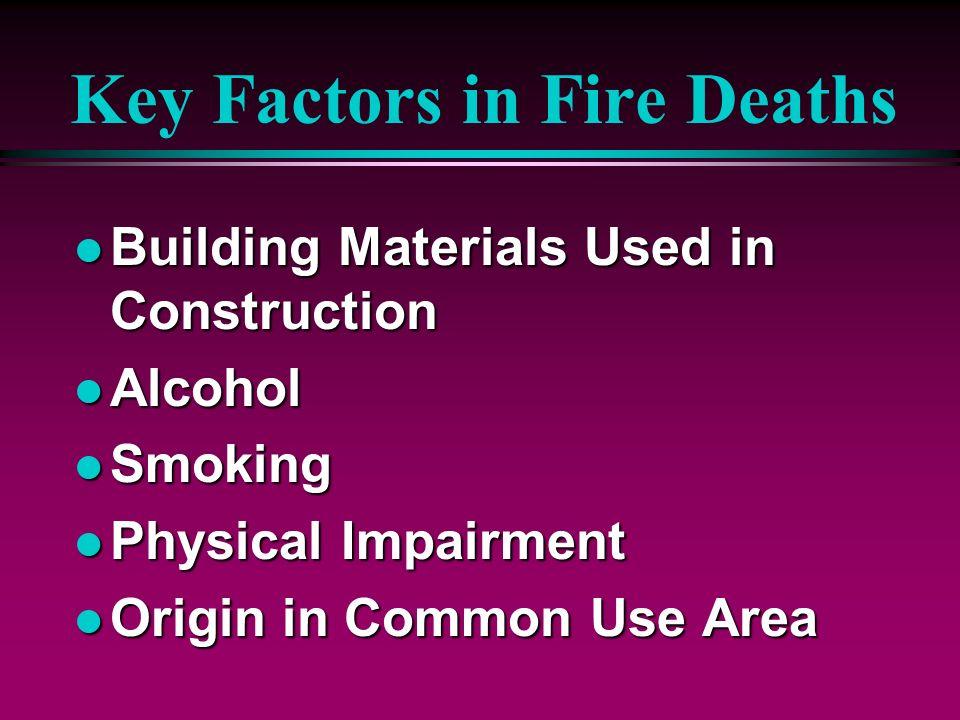 Key Factors in Fire Deaths