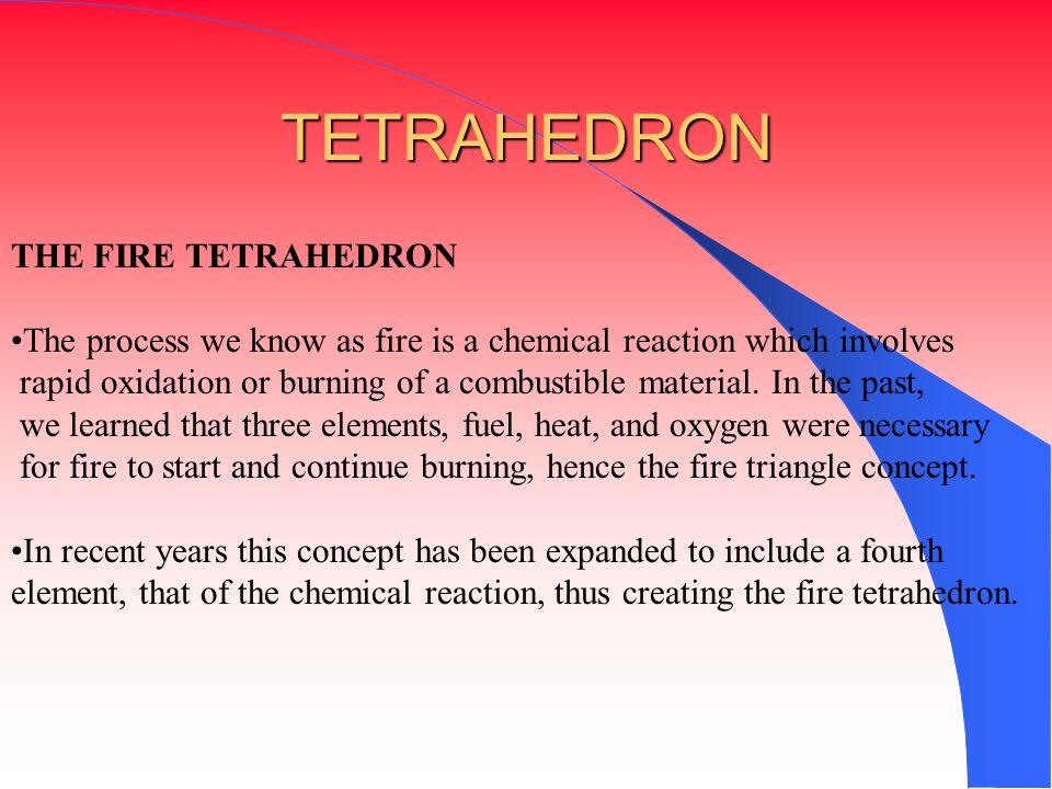 TETRAHEDRON THE FIRE TETRAHEDRON