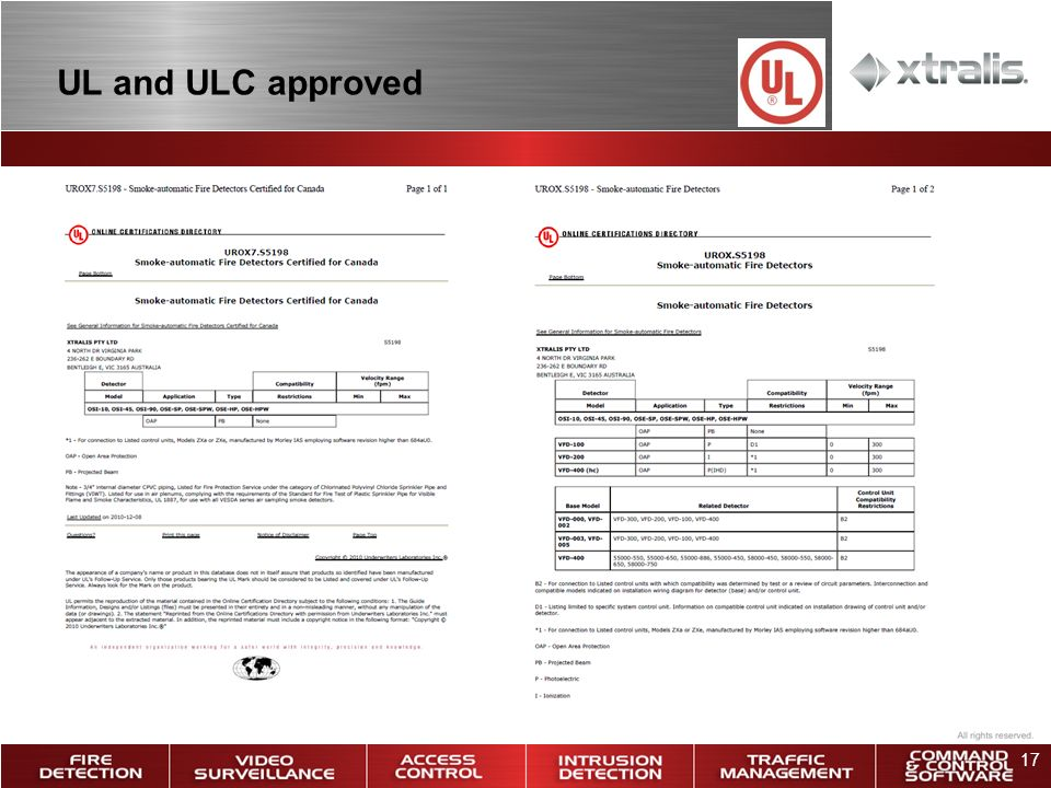 UL and ULC approved
