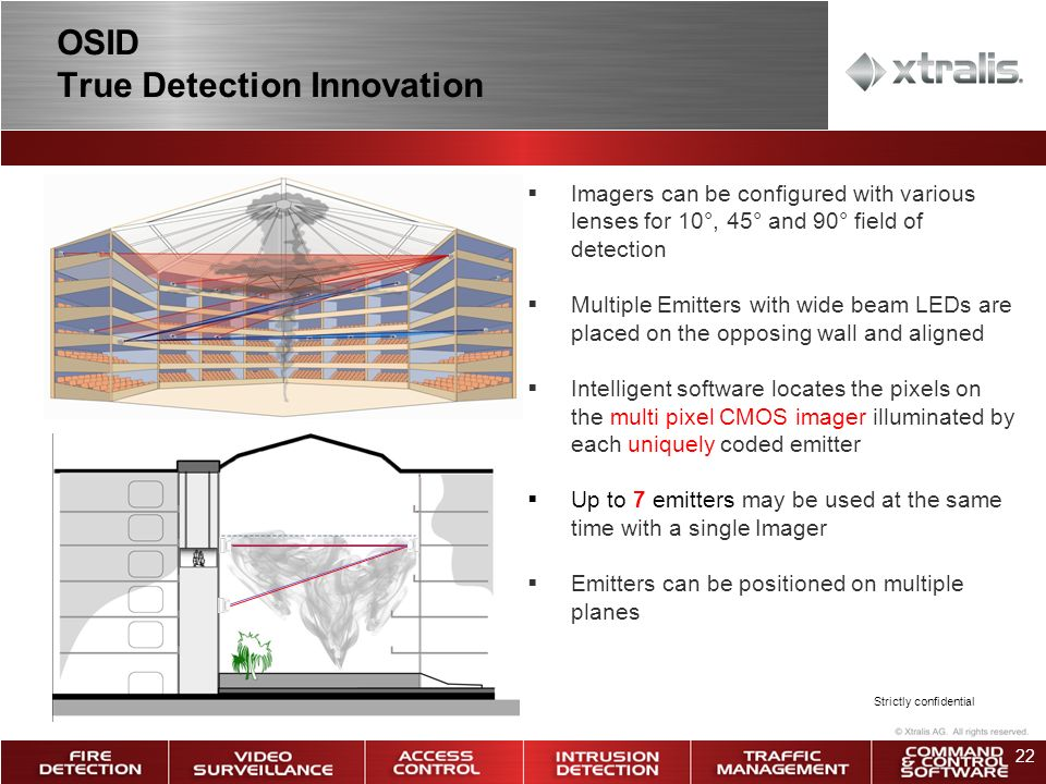 OSID True Detection Innovation