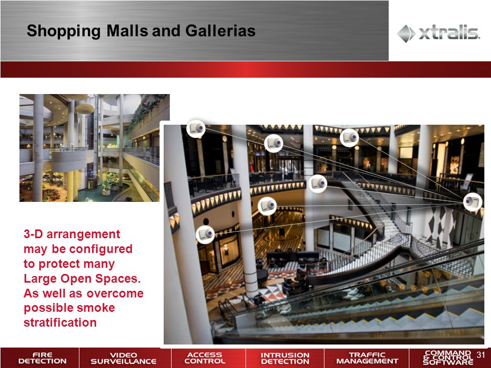 Luxury Spaces, Hotels, Reception Halls, Atriums, Shopping Malls