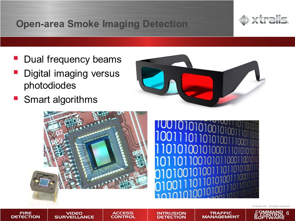 Open-area Smoke Imaging Detection