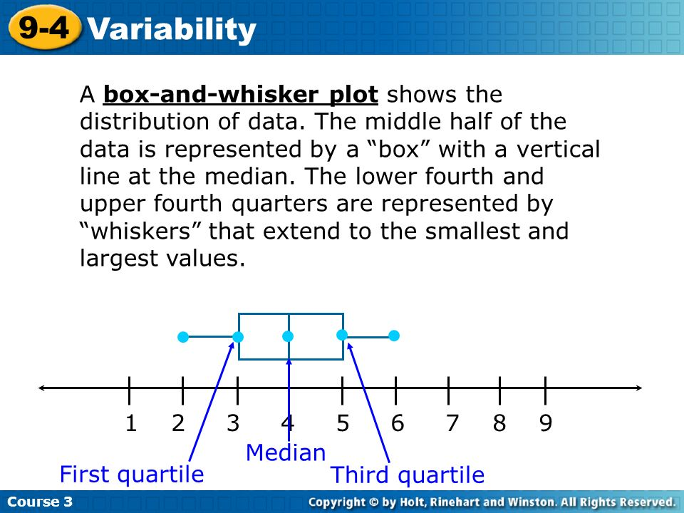 how to work out upper quartile