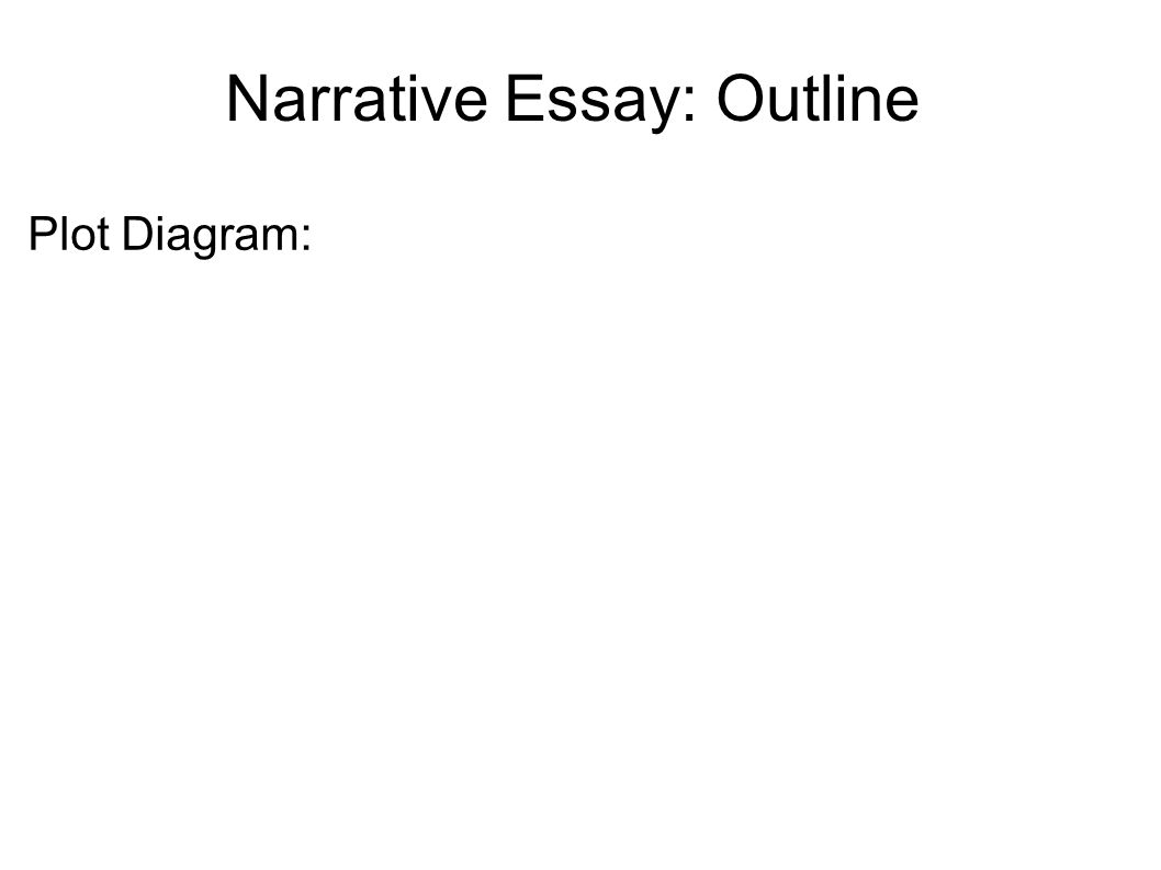 Basic outline for a narrative essay