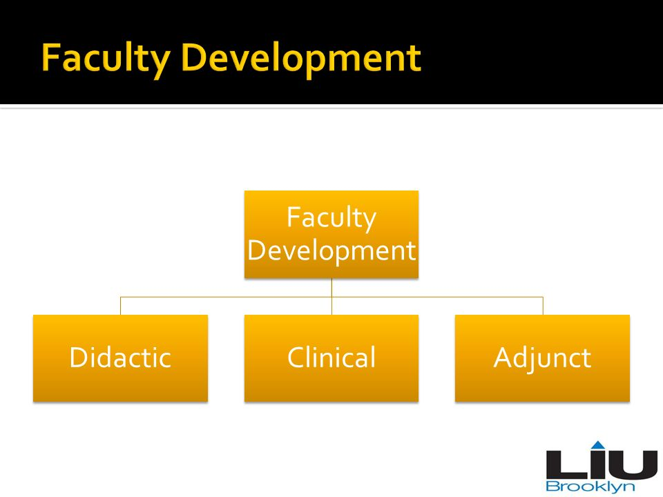 Faculty Development Faculty Development. Didactic. Clinical. Adjunct.