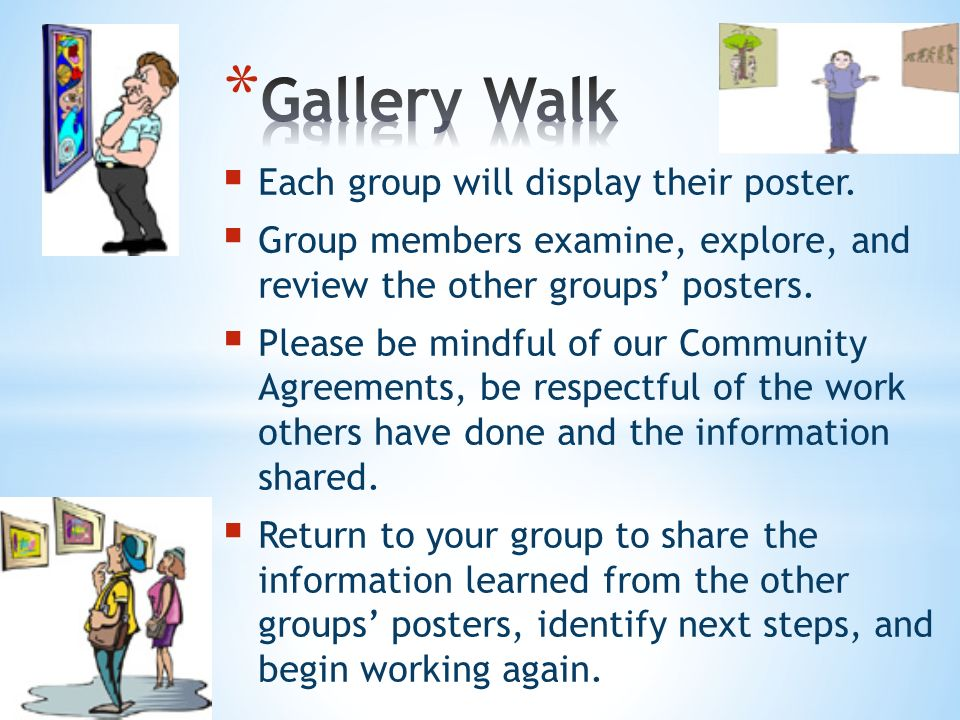 Gallery Walk Each group will display their poster.