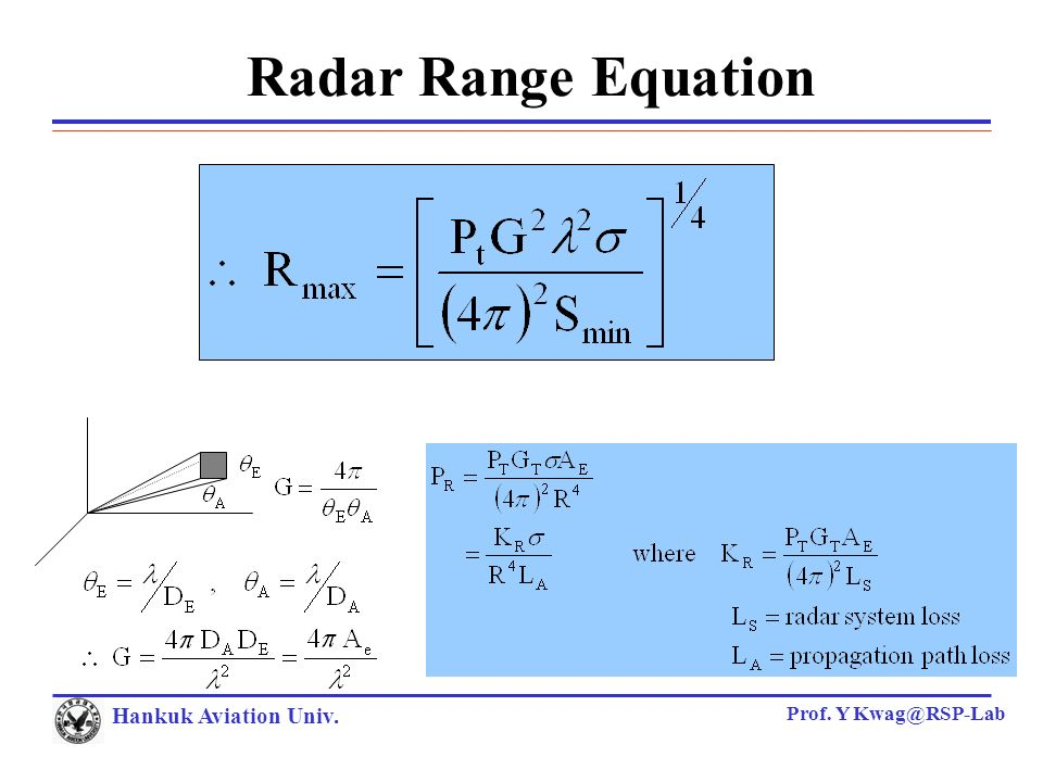 Radar And Sar Principles And Applications Ppt Video