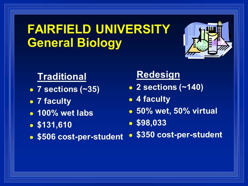 FAIRFIELD UNIVERSITY General Biology