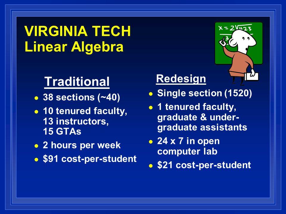 VIRGINIA TECH Linear Algebra