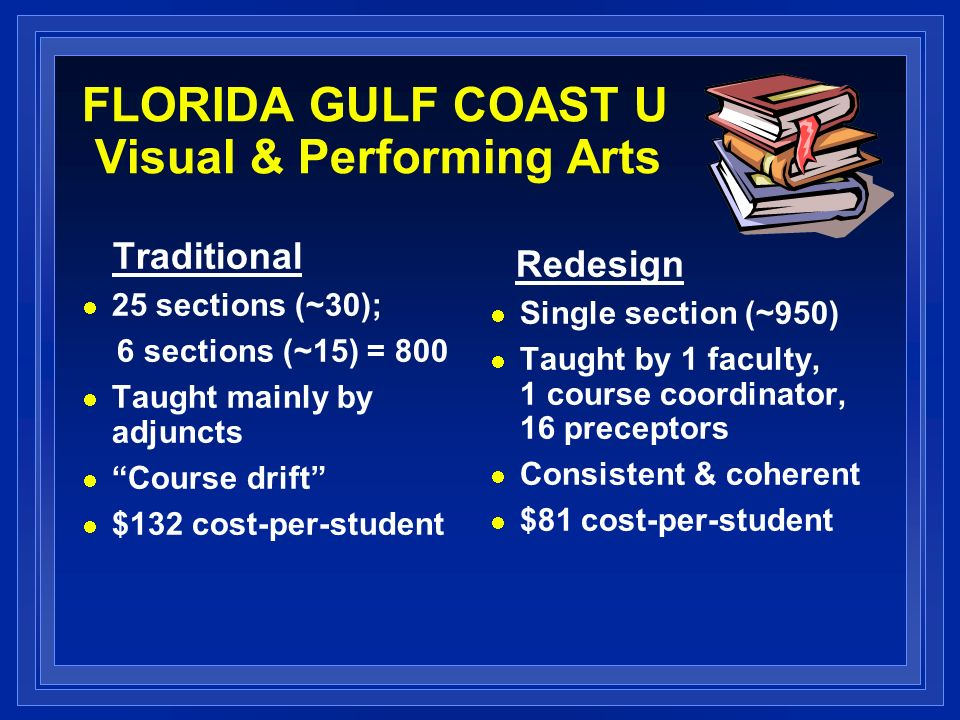 FLORIDA GULF COAST U Visual & Performing Arts